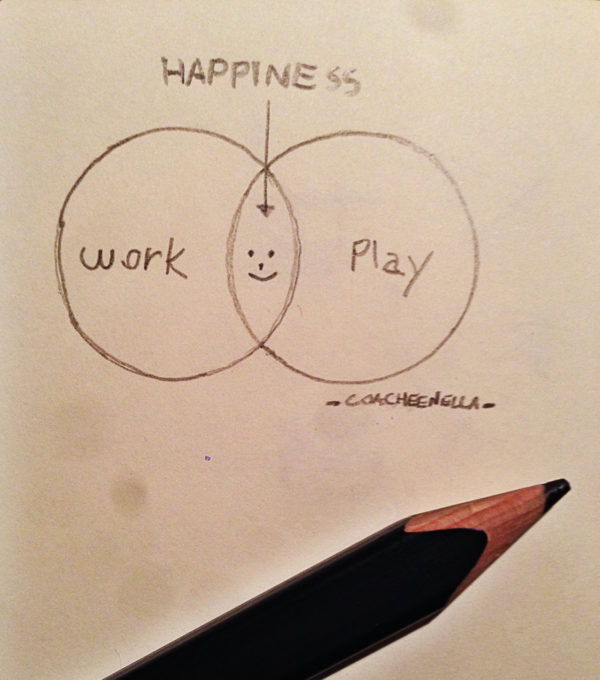Work Play Happiness